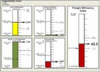 ATRI Research Featured in National Freight Efficiency Index