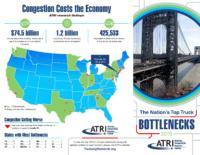 ATRI Releases Annual List of Top 100 Truck Bottlenecks