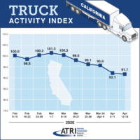 New Data Show COVID-19 Impacts on the Trucking Industry